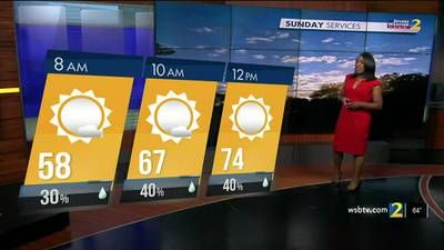 Expect more refreshing fall weather this Sunday