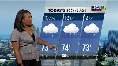 Another rainy day ahead for your Monday afternoon
